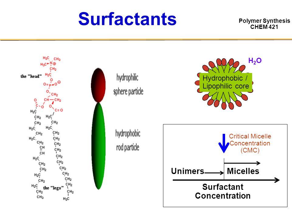 Polymer Synthesis CHEM 421 Surfactants H2OH2O Hydrophobic / Lipophilic core Surfactant Concentration Unimers Micelles Critical Micelle Concentration (