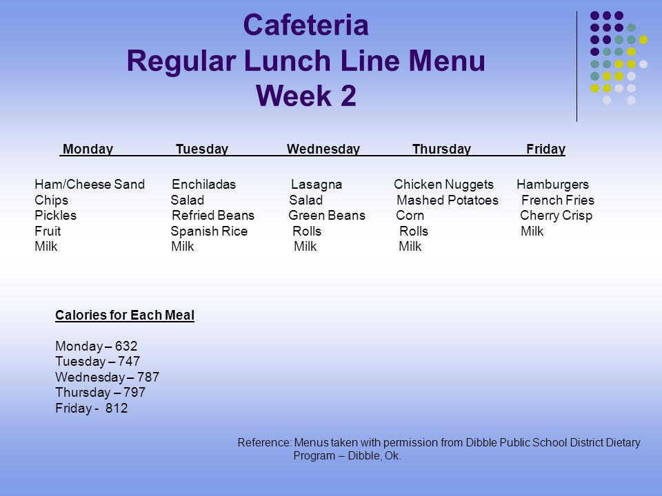 Cafeteria Regular Lunch Line Menu Week 2 Monday Tuesday Wednesday Thursday Friday Ham/Cheese Sand Enchiladas Lasagna Chicken Nuggets Hamburgers Chips Salad Salad Mashed Potatoes French Fries Pickles Refried Beans Green Beans Corn Cherry Crisp Fruit Spanish Rice Rolls Rolls Milk Milk Milk Calories for Each Meal Monday – 632 Tuesday – 747 Wednesday – 787 Thursday – 797 Friday - 812 Reference: Menus taken with permission from Dibble Public School District Dietary Program – Dibble, Ok.