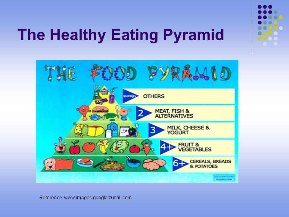The Healthy Eating Pyramid Reference: www.images.google/zunal. com