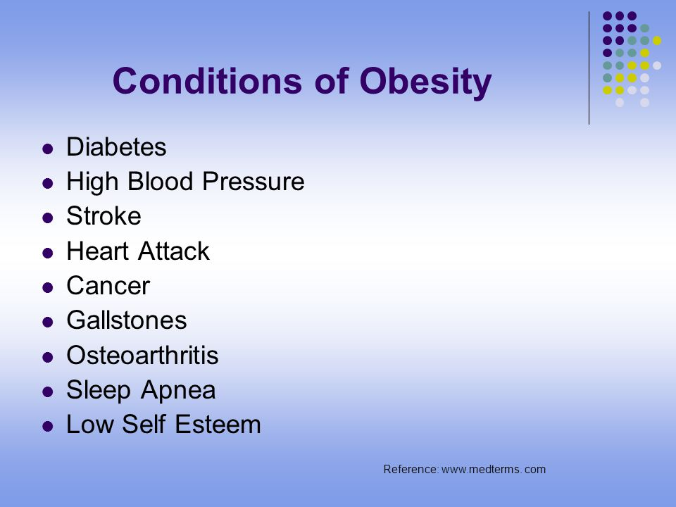 Obesity in the United States Reference: JAMA, 2010 www.images.google. com