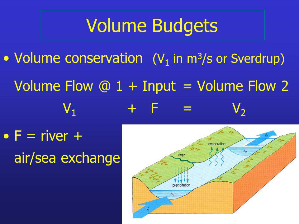 Volume Budgets Volume conservation (V 1 in m 3 /s or Sverdrup) Volume Flow @ 1 + Input= Volume Flow 2 V 1 + F = V 2 F = river + air/sea exchange
