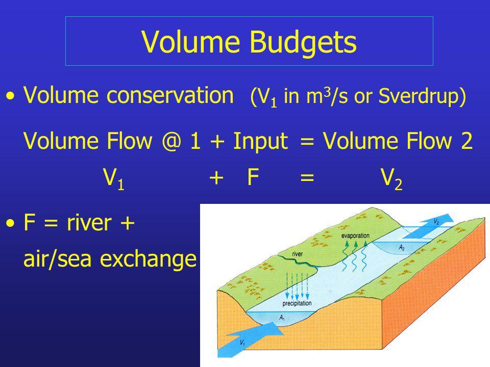 Salinity Budgets Salt conservation (in kg/sec) Salt Flow @ 1=Salt Flow 2 S 1 V 1 = S 2 V 2 No exchanges of salinity, only freshwater