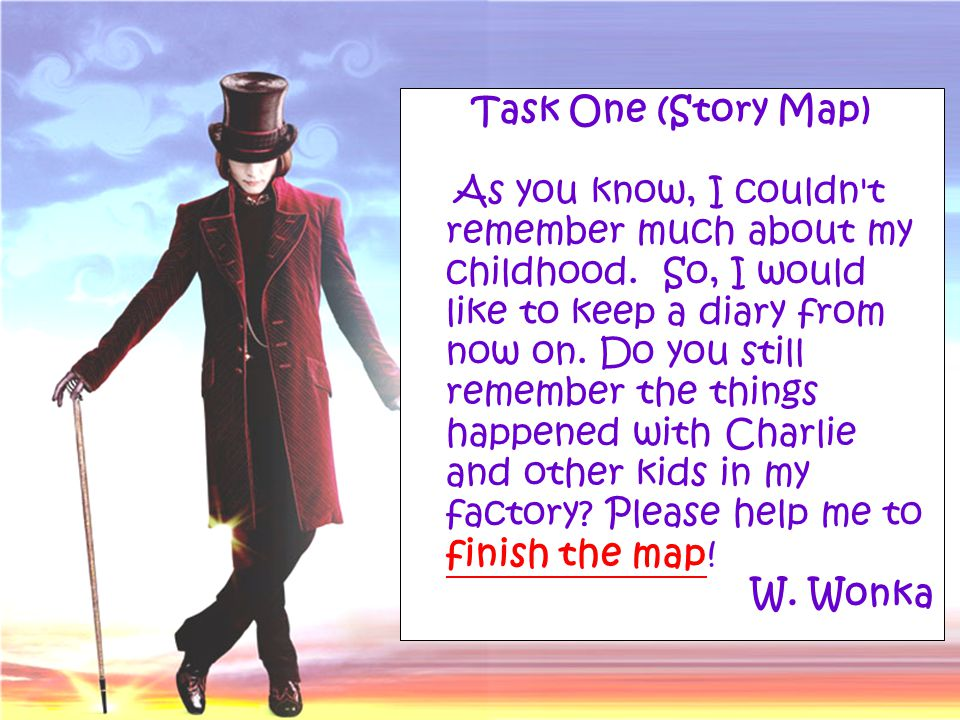 Story Map Title Moral What can you learn from the story.