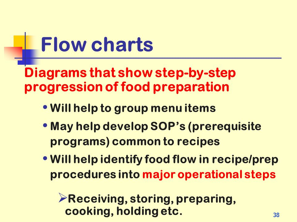 38 Flow charts Diagrams that show step-by-step progression of food preparation Will help to group menu items May help develop SOPs (prerequisite progr
