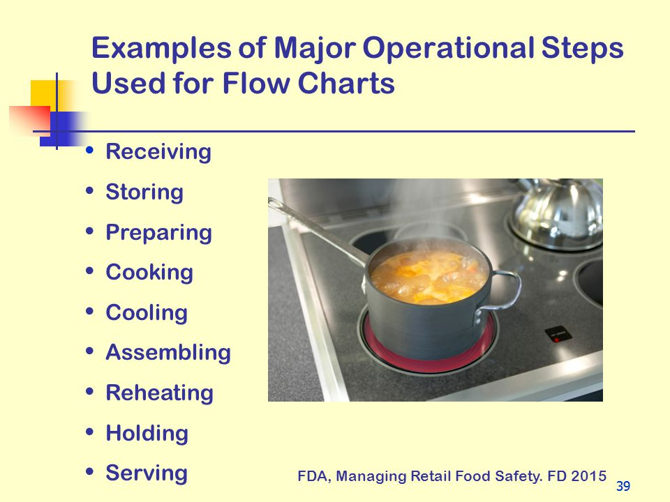 39 Examples of Major Operational Steps Used for Flow Charts FDA, Managing Retail Food Safety. FD 2015 Receiving Storing Preparing Cooking Cooling Asse