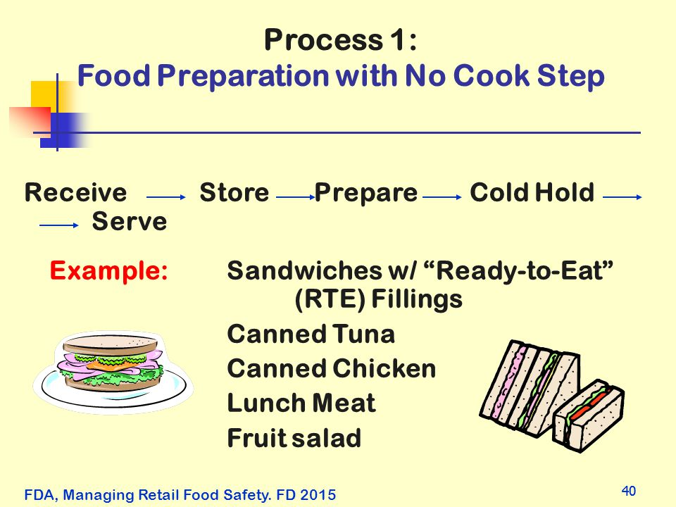 40 Process 1: Food Preparation with No Cook Step Receive Store Prepare Cold Hold Serve Example:Sandwiches w/ Ready-to-Eat (RTE) Fillings Canned Tuna C