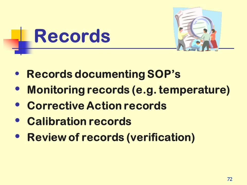 72 Records Records documenting SOPs Monitoring records (e.g. temperature) Corrective Action records Calibration records Review of records (verificatio