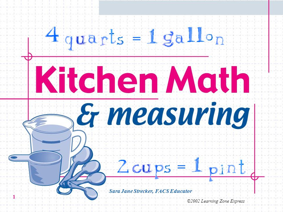 ©2002 Learning Zone Express 2 Introduction Successful cooks know: How to read a recipe Abbreviations Measuring Techniques Equivalents How to Change a Recipe