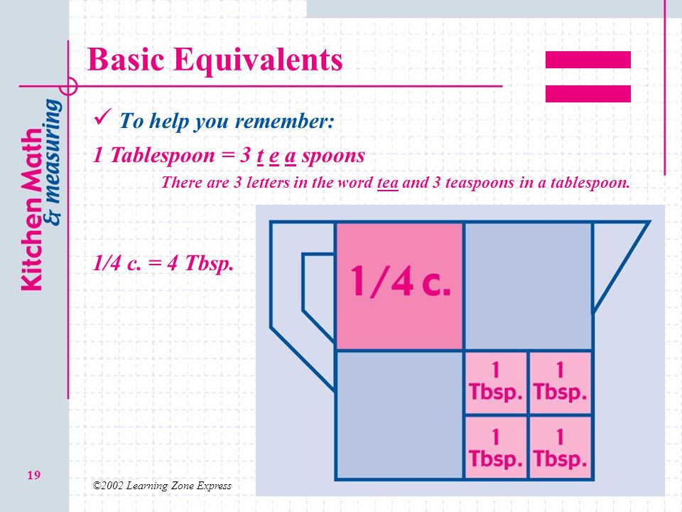 ©2002 Learning Zone Express 19 Basic Equivalents To help you remember: 1 Tablespoon = 3 t e a spoons There are 3 letters in the word tea and 3 teaspoo