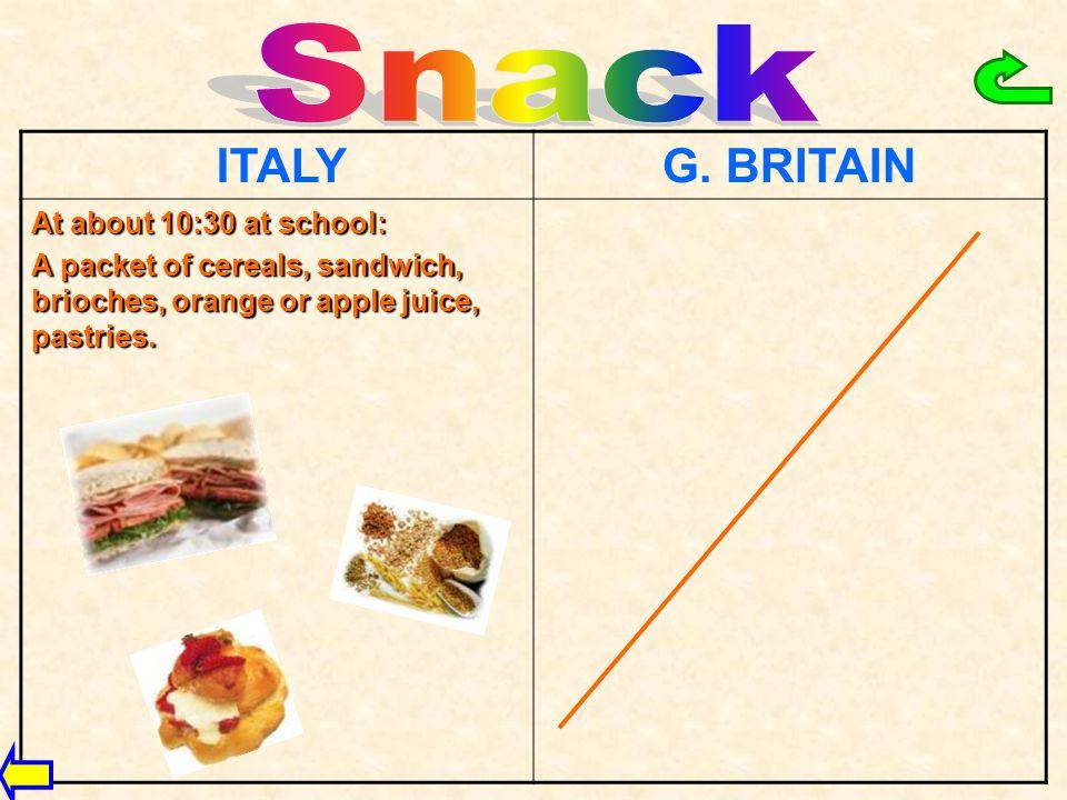 ITALY G.
