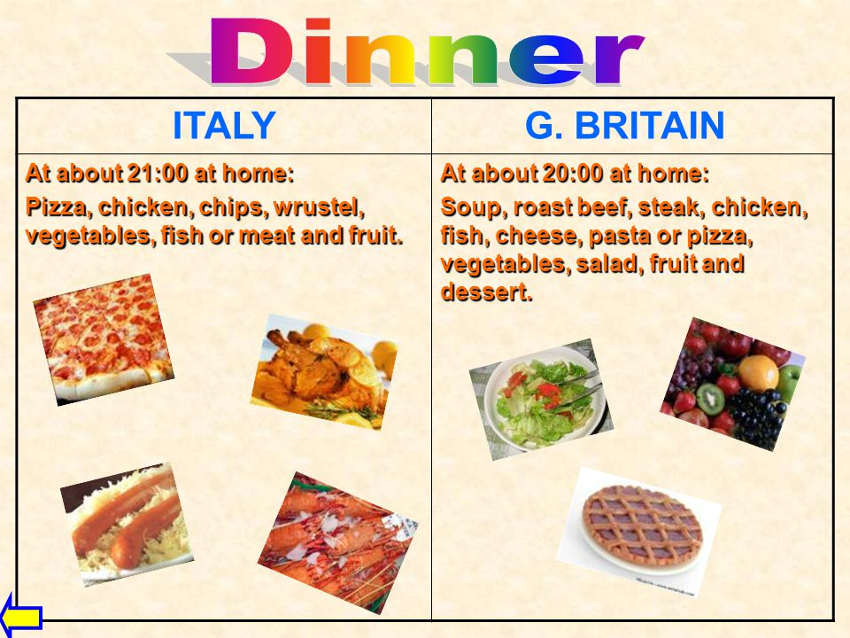ITALY G. BRITAIN At about 16 :30 at home: Cereals, brioches, pastries, orange or apple juice.