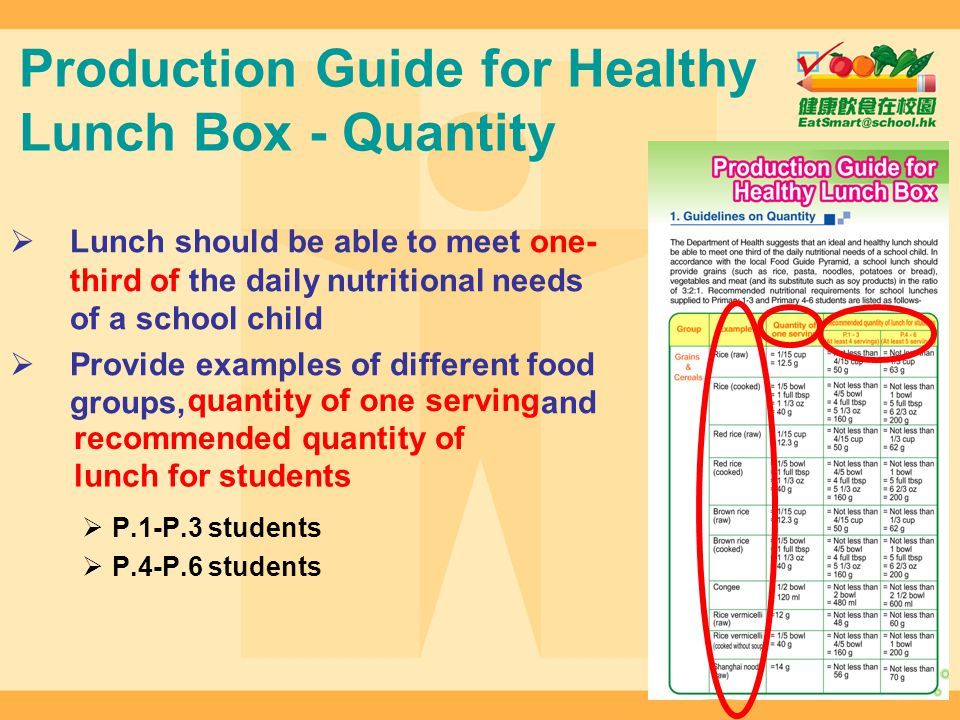 Production Guide for Healthy Lunch Box - Quantity Lunch should be able to meet one- third of the daily nutritional needs of a school child Provide exa
