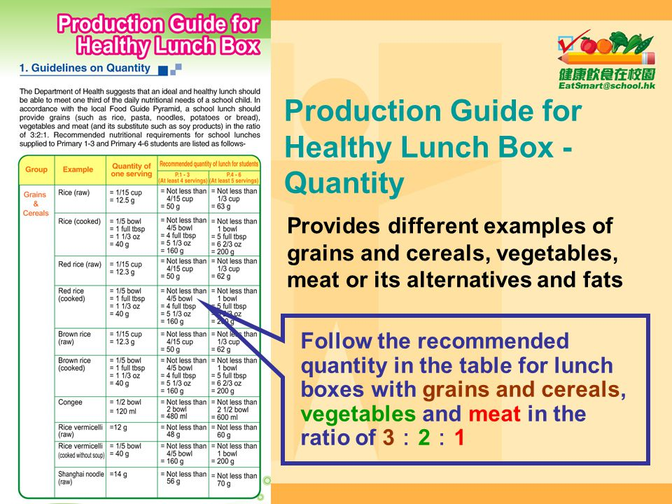 Production Guide for Healthy Lunch Box - Quantity Follow the recommended quantity in the table for lunch boxes with grains and cereals, vegetables and