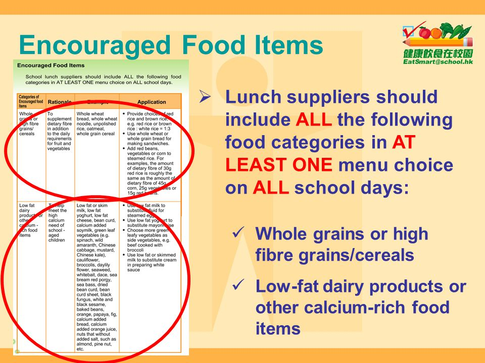 Encouraged Food Items Lunch suppliers should include ALL the following food categories in AT LEAST ONE menu choice on ALL school days: Whole grains or