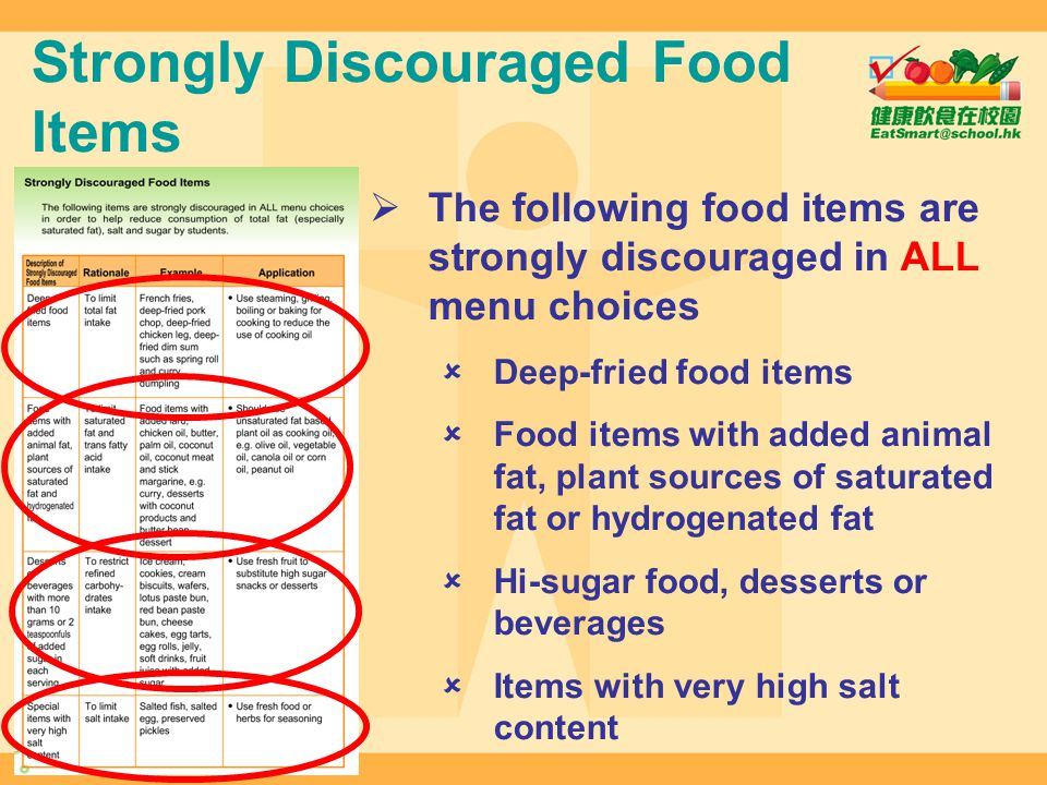 The following food items are strongly discouraged in ALL menu choices Deep-fried food items Food items with added animal fat, plant sources of saturat