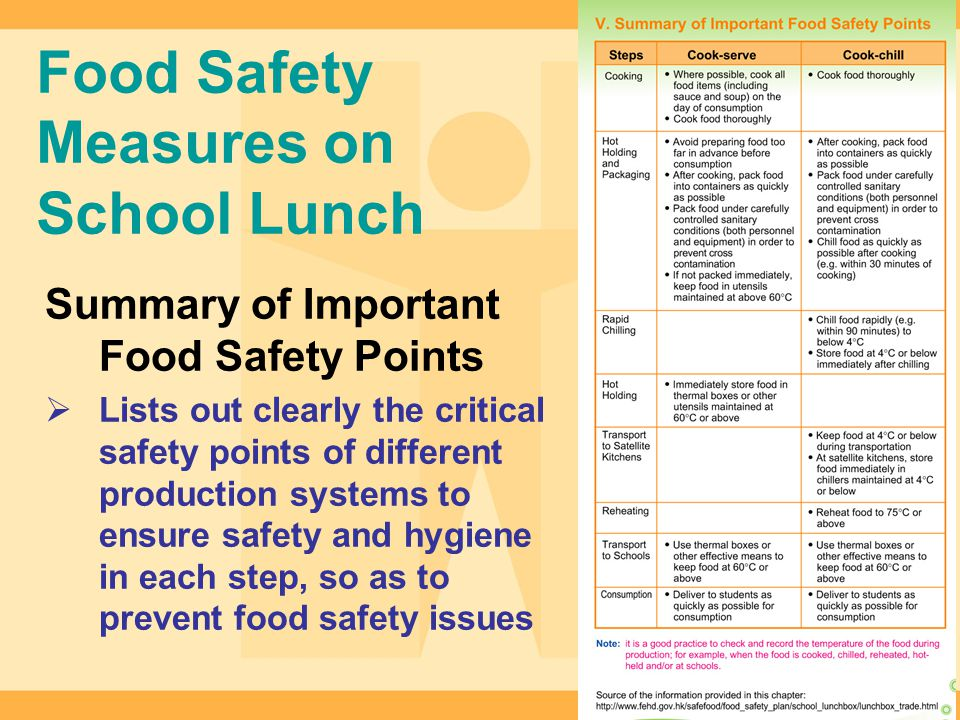 Food Safety Measures on School Lunch Summary of Important Food Safety Points Lists out clearly the critical safety points of different production syst