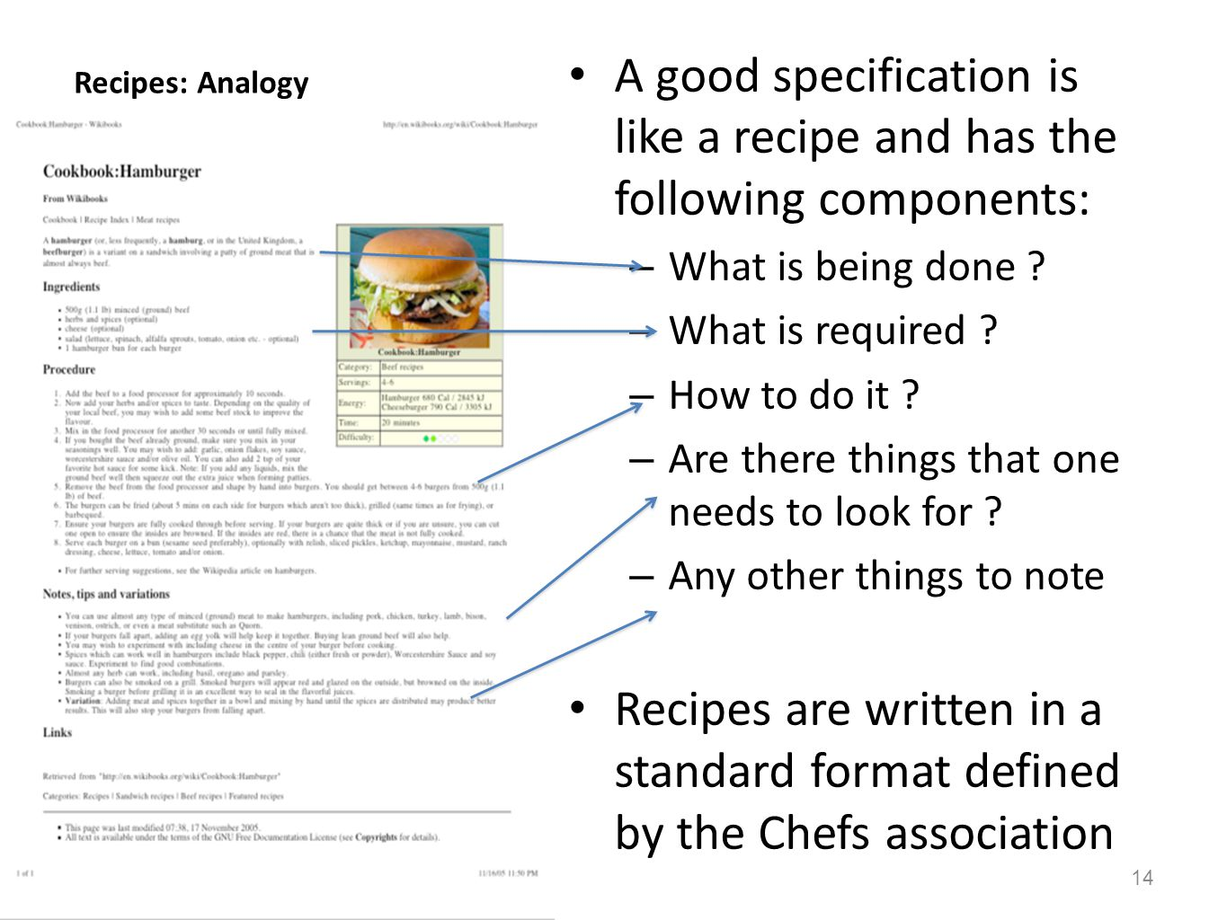 Recipes: Analogy A good specification is like a recipe and has the following components: – What is being done ? – What is required ? – How to do it ?