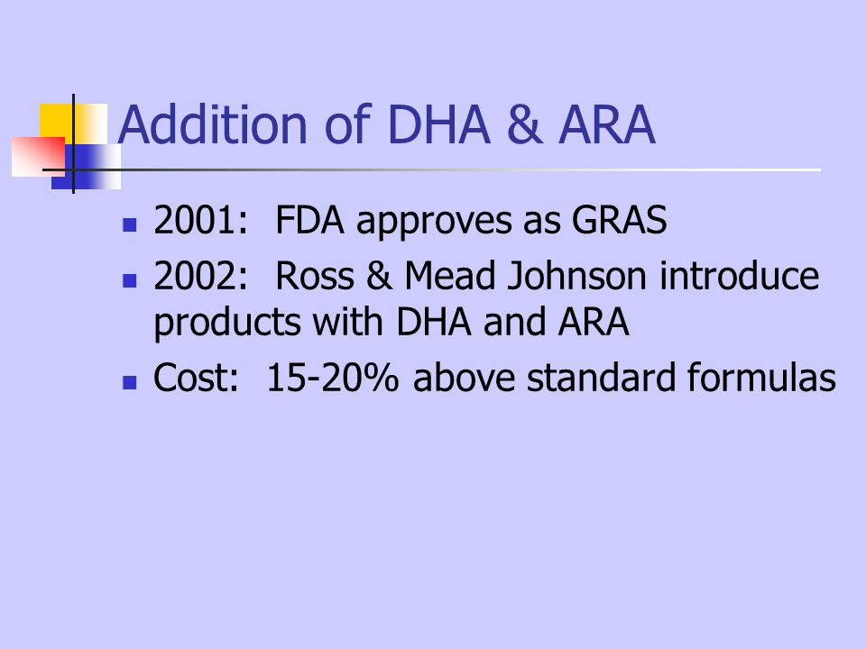 Addition of DHA & ARA 2001: FDA approves as GRAS 2002: Ross & Mead Johnson introduce products with DHA and ARA Cost: 15-20% above standard formulas
