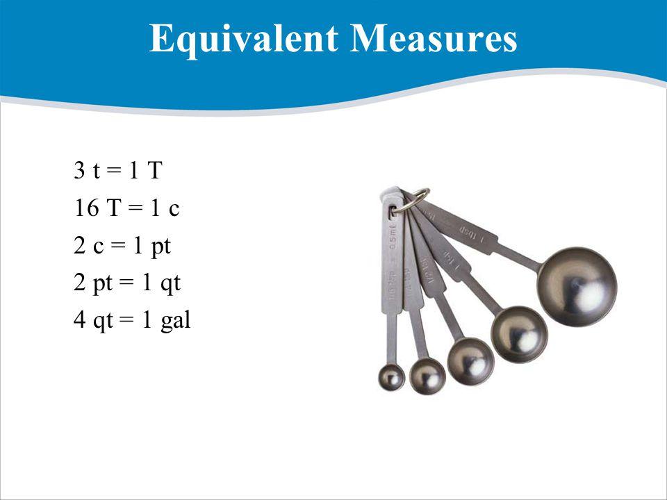 Equivalent Measures 3 t = 1 T 16 T = 1 c 2 c = 1 pt 2 pt = 1 qt 4 qt = 1 gal