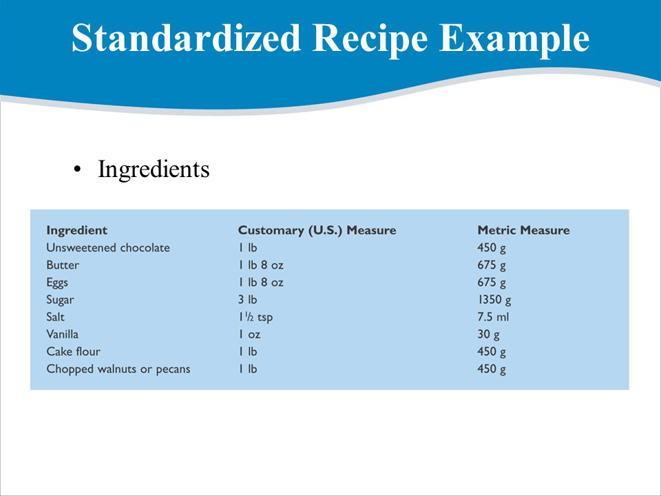 Standardized Recipe Example Ingredients
