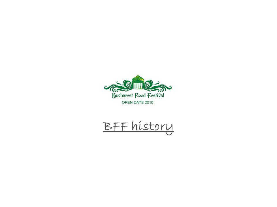 BFF history