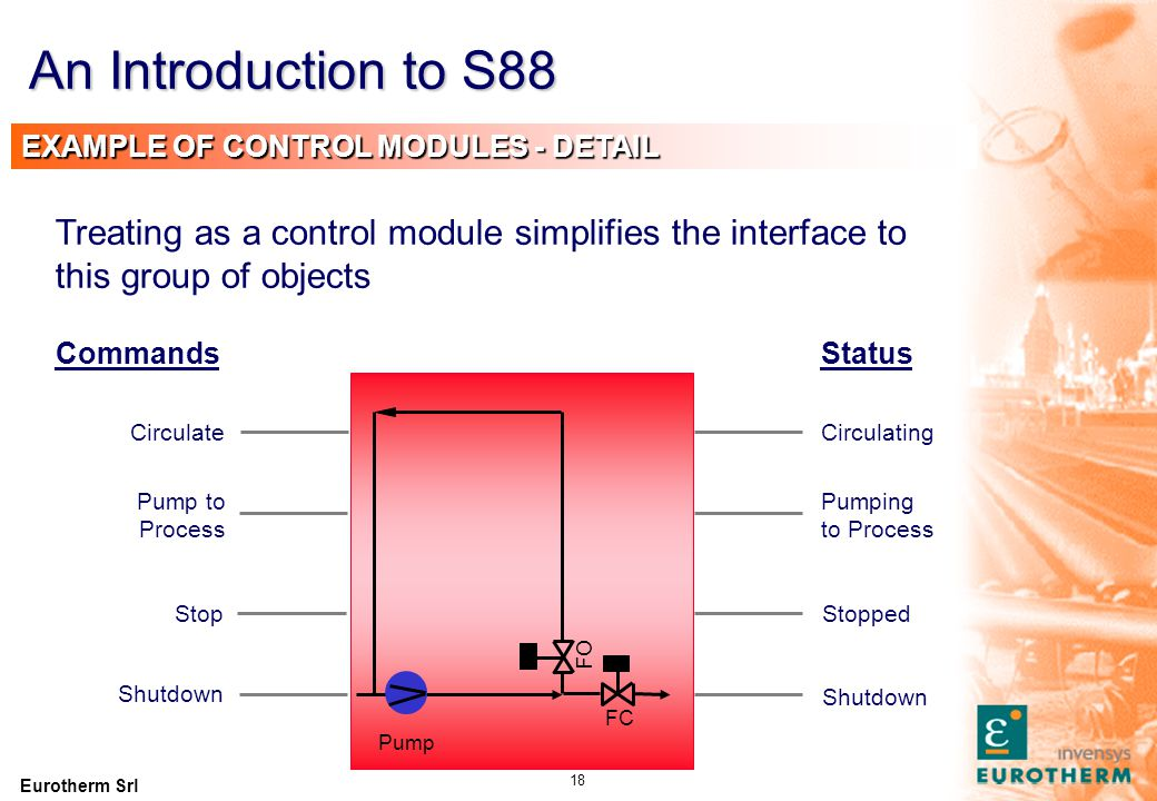Eurotherm Srl 18 EXAMPLE OF CONTROL MODULES - DETAIL Treating as a control module simplifies the interface to this group of objects FC FO Pump Circula