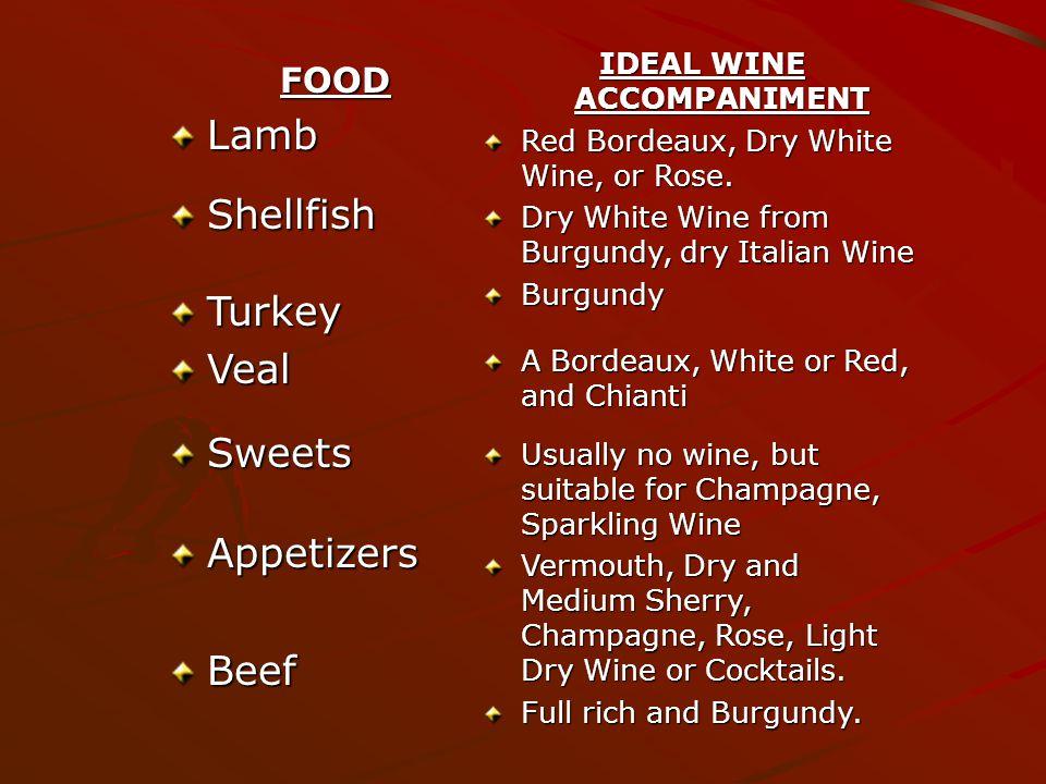 FOODLambShellfishTurkeyVealSweetsAppetizersBeef IDEAL WINE ACCOMPANIMENT Red Bordeaux, Dry White Wine, or Rose.