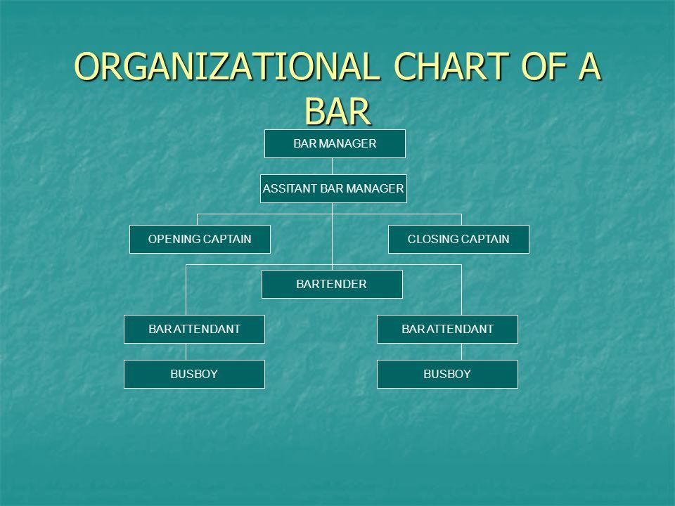 ORGANIZATIONAL CHART OF A BAR BAR MANAGER ASSITANT BAR MANAGER OPENING CAPTAINCLOSING CAPTAIN BARTENDER BAR ATTENDANT BUSBOY
