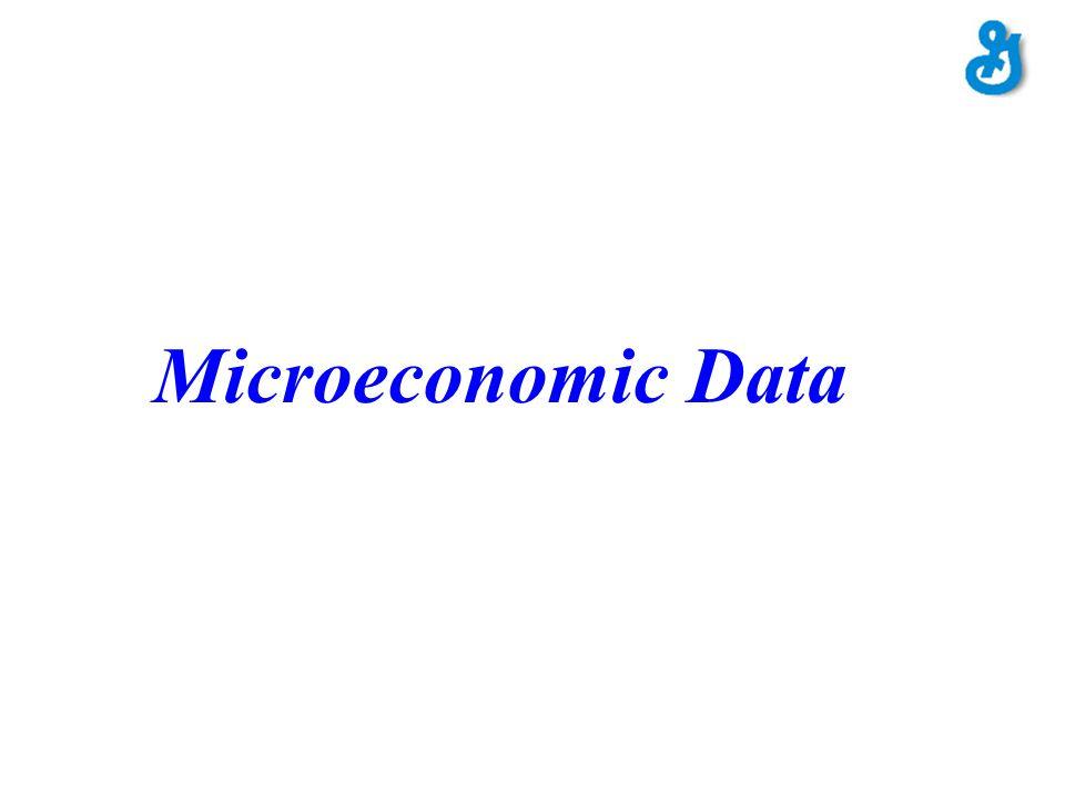 Microeconomic Data