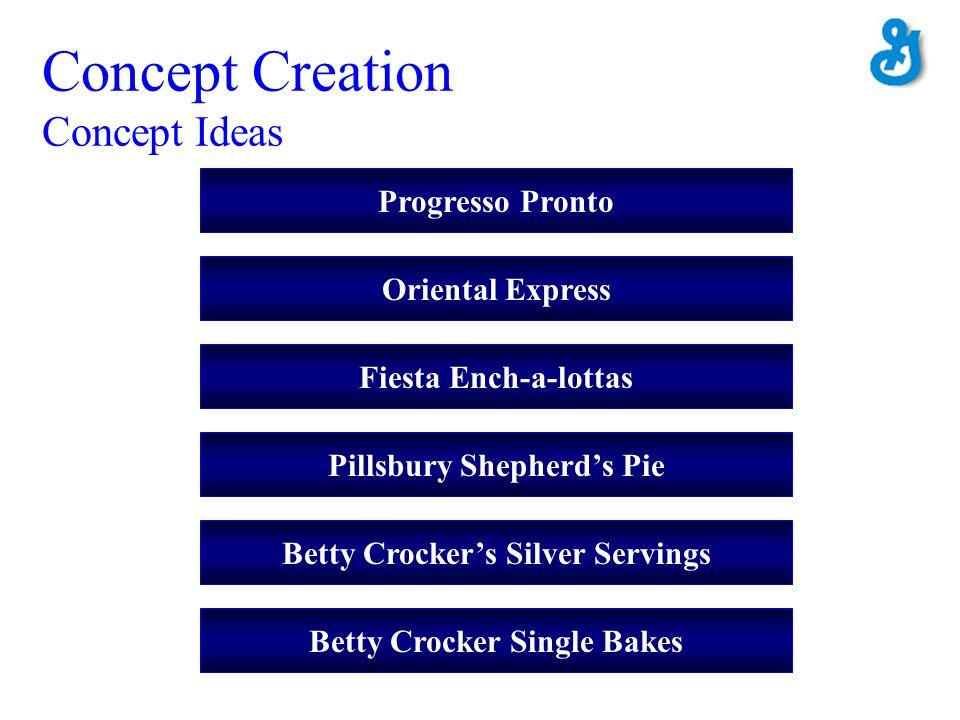 Progresso Pronto Oriental Express Fiesta Ench-a-lottas Pillsbury Shepherds Pie Betty Crockers Silver Servings Betty Crocker Single Bakes Concept Creation Concept Ideas