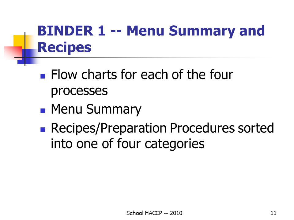 School HACCP -- 201011 BINDER 1 -- Menu Summary and Recipes Flow charts for each of the four processes Menu Summary Recipes/Preparation Procedures sorted into one of four categories
