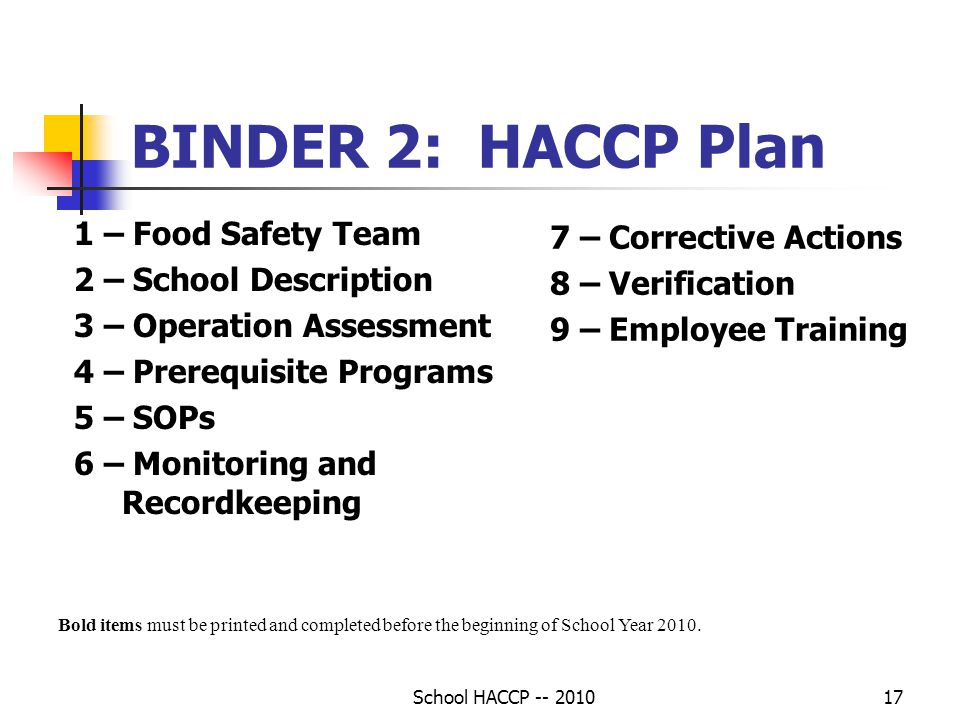 School HACCP -- 201017 BINDER 2: HACCP Plan 1 – Food Safety Team 2 – School Description 3 – Operation Assessment 4 – Prerequisite Programs 5 – SOPs 6 – Monitoring and Recordkeeping 7 – Corrective Actions 8 – Verification 9 – Employee Training Bold items must be printed and completed before the beginning of School Year 2010.