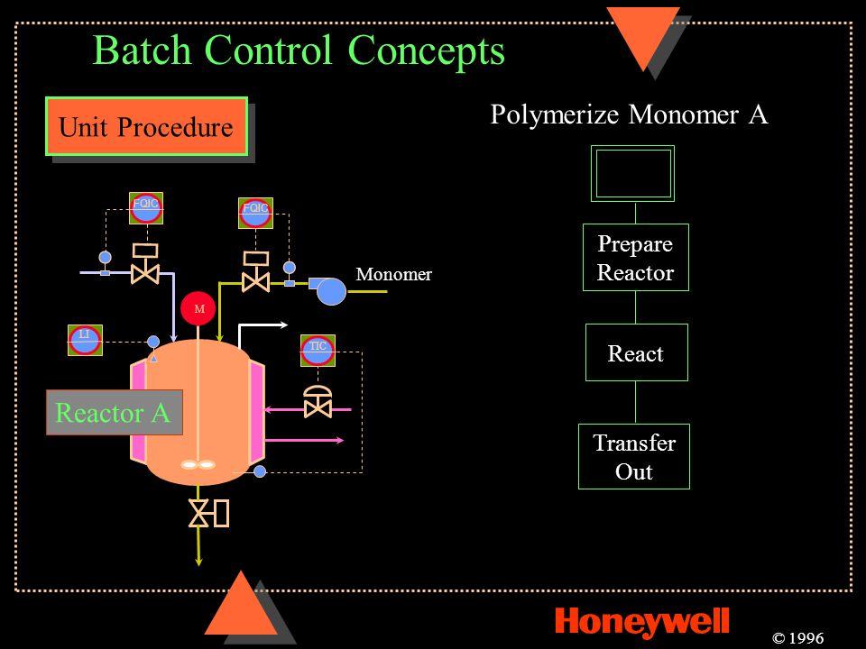 Batch Control Concepts Unit Procedure © 1996 Transfer Out Prepare Reactor React Polymerize Monomer A M TIC LI FQIC Reactor A FQIC Monomer