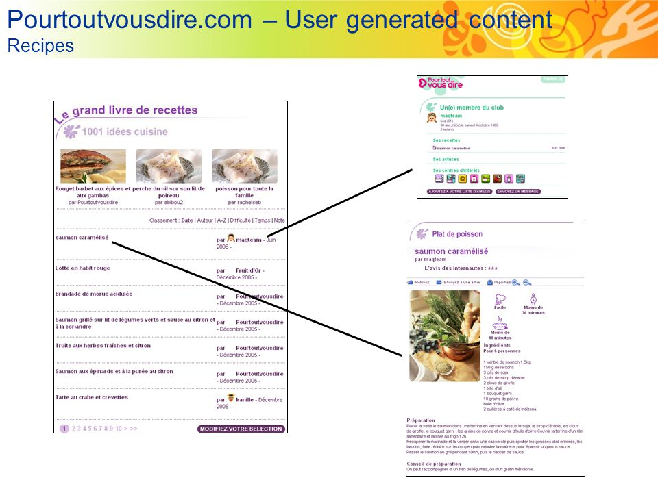 Pourtoutvousdire.com – User generated content Recipes