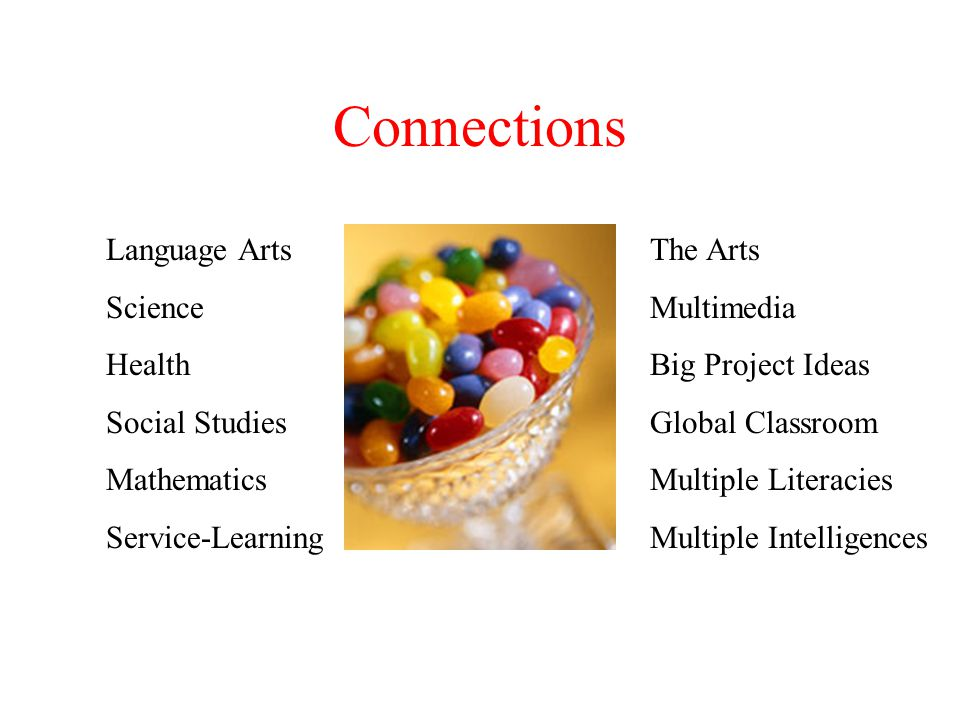 Connections Language Arts Science Health Social Studies Mathematics Service-Learning The Arts Multimedia Big Project Ideas Global Classroom Multiple Literacies Multiple Intelligences