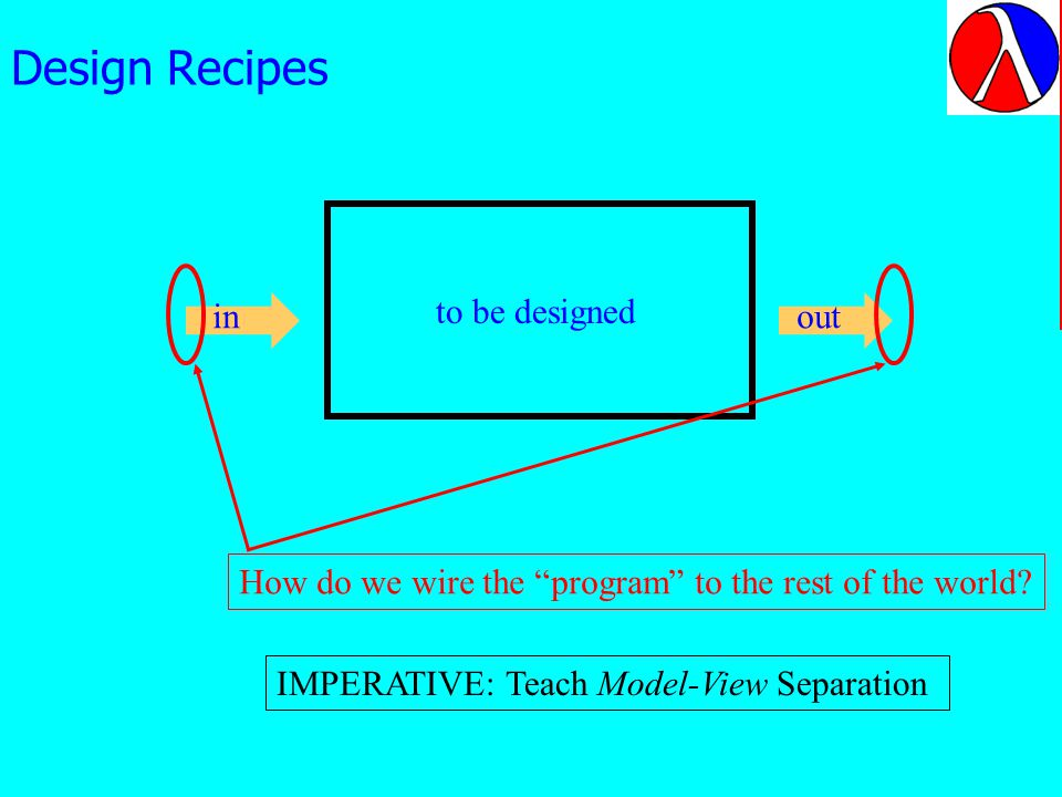 Design Recipes to be designed inout How do we wire the program to the rest of the world.