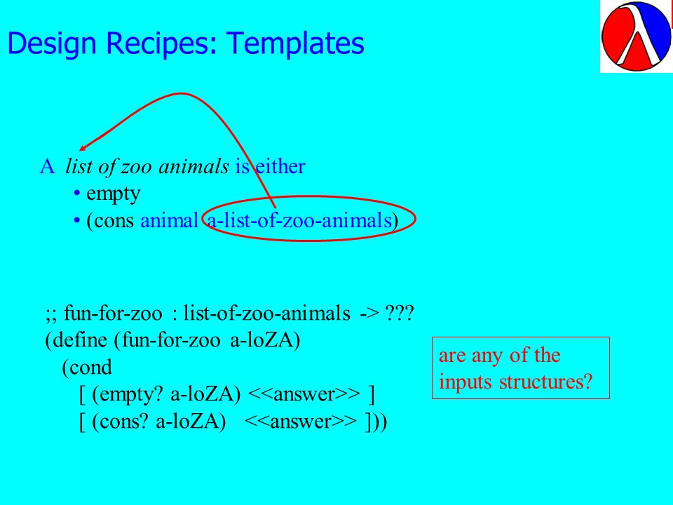 Design Recipes: Templates A list of zoo animals is either empty (cons animal a-list-of-zoo-animals) ;; fun-for-zoo : list-of-zoo-animals -> .