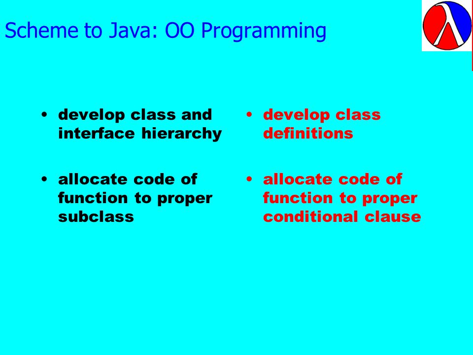 Scheme to Java: OO Programming develop class and interface hierarchy allocate code of function to proper subclass develop class definitions allocate code of function to proper conditional clause Much of the transition to well- designed OO programs is mechanical