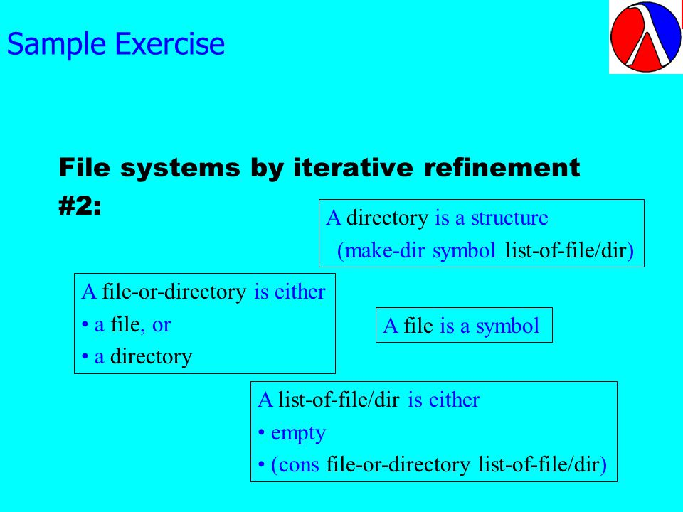 Sample Exercise File systems by iterative refinement #2: A file is a symbol A file-or-directory is either a file, or a directory A list-of-file/dir is either empty (cons file-or-directory list-of-file/dir) A directory is a structure (make-dir symbol list-of-file/dir)