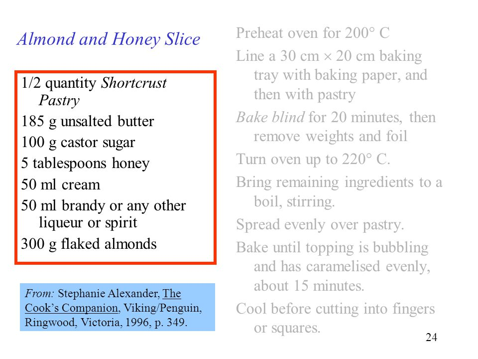 24 Almond and Honey Slice 1/2 quantity Shortcrust Pastry 185 g unsalted butter 100 g castor sugar 5 tablespoons honey 50 ml cream 50 ml brandy or any other liqueur or spirit 300 g flaked almonds Preheat oven for 200° C Line a 30 cm 20 cm baking tray with baking paper, and then with pastry Bake blind for 20 minutes, then remove weights and foil Turn oven up to 220° C.