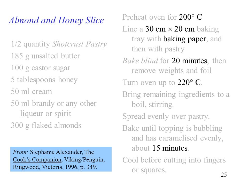 25 Almond and Honey Slice 1/2 quantity Shotcrust Pastry 185 g unsalted butter 100 g castor sugar 5 tablespoons honey 50 ml cream 50 ml brandy or any other liqueur or spirit 300 g flaked almonds Preheat oven for 200° C Line a 30 cm 20 cm baking tray with baking paper, and then with pastry Bake blind for 20 minutes, then remove weights and foil Turn oven up to 220° C.