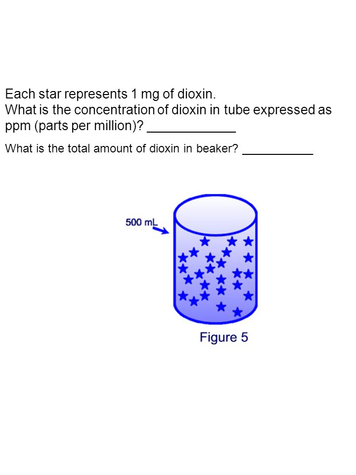 Each star represents 1 mg of dioxin. What is the concentration of dioxin in tube expressed as ppm (parts per million)? ____________ What is the total