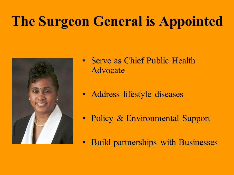 The Surgeon General is Appointed Serve as Chief Public Health Advocate Address lifestyle diseases Policy & Environmental Support Build partnerships with Businesses