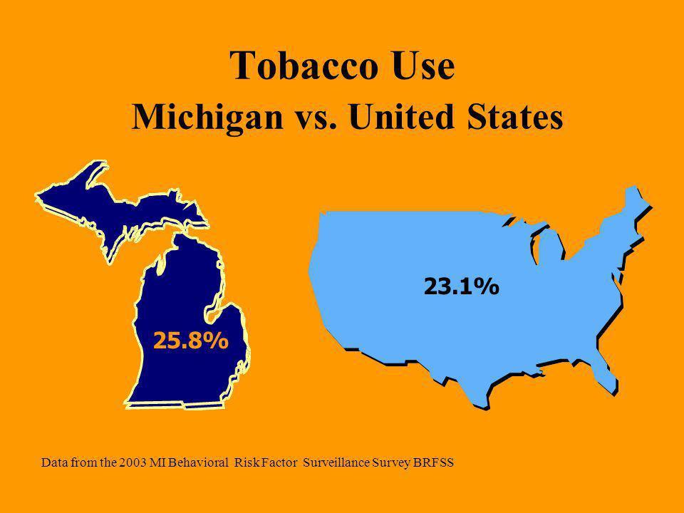 Tobacco Use Michigan vs.