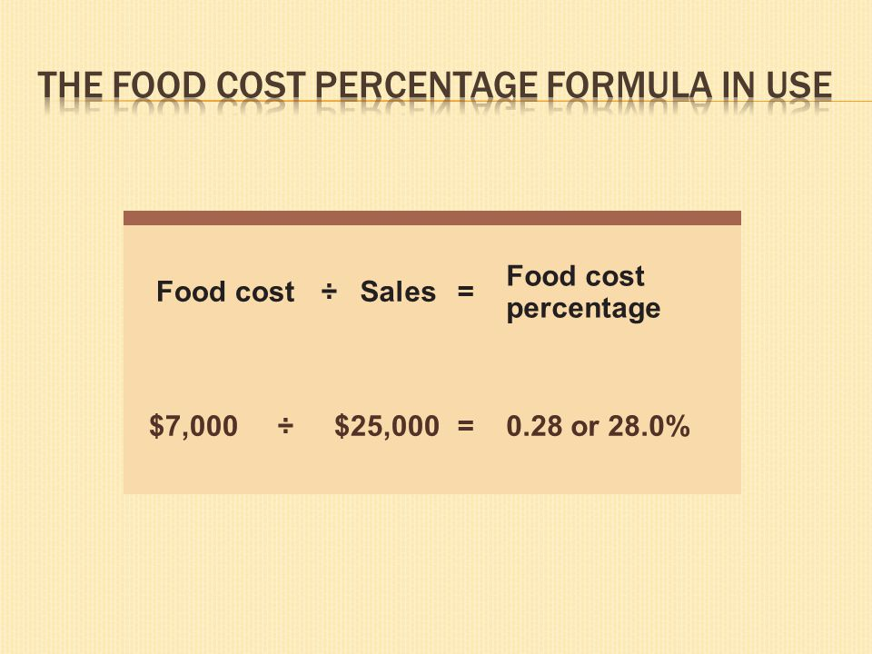 Food cost÷ Sales= Food cost percentage $7,000 ÷ $25,000=0.28 or 28.0%