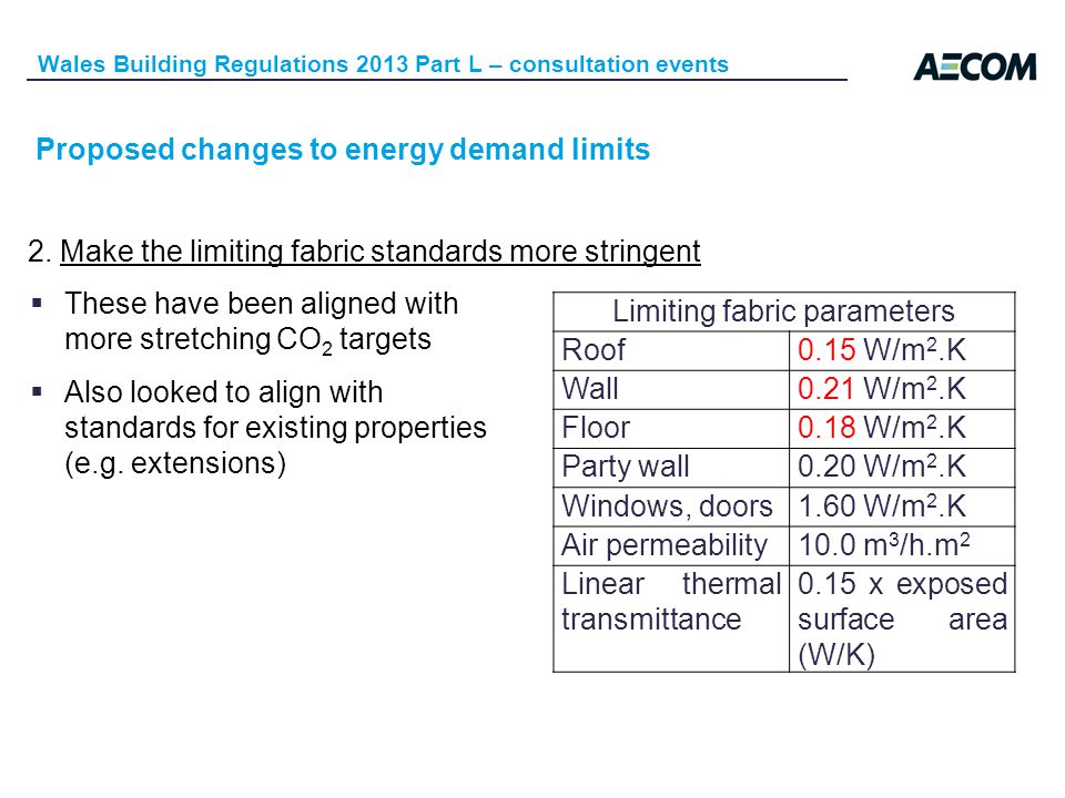 Proposed changes to energy demand limits Wales Building Regulations 2013 Part L – consultation events 2.