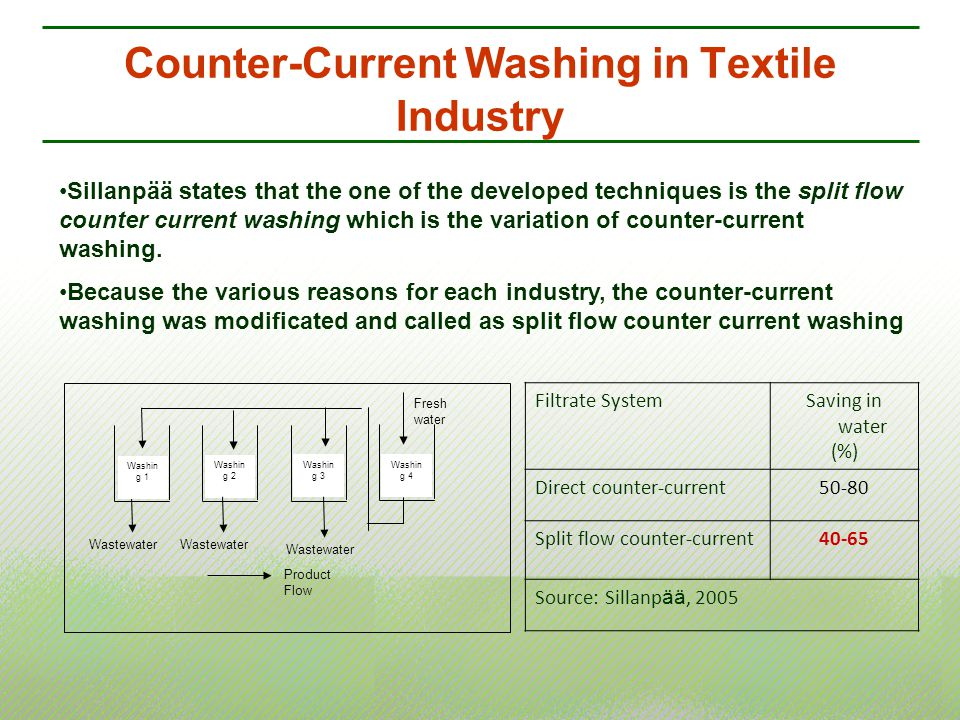Counter-Current Washing in Textile Industry Sillanpää states that the one of the developed techniques is the split flow counter current washing which