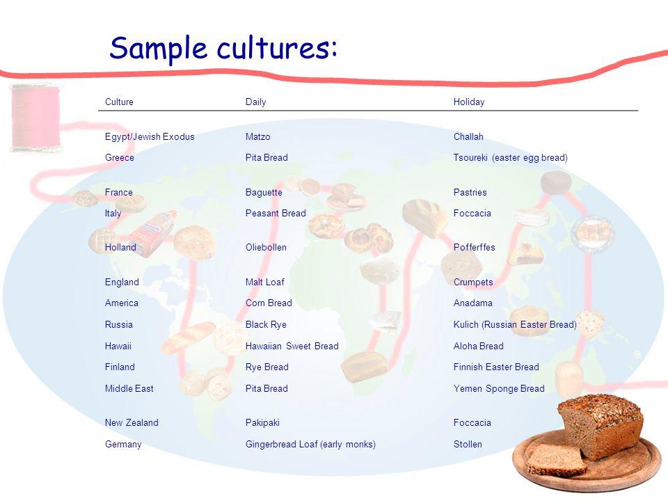 Sample cultures: CultureDaily Holiday Egypt/Jewish ExodusMatzoChallah GreecePita BreadTsoureki (easter egg bread) FranceBaguettePastries ItalyPeasant