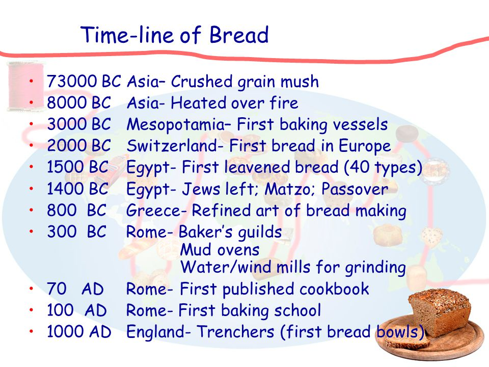 Time-line of Bread 73000 BCAsia– Crushed grain mush 8000 BCAsia- Heated over fire 3000 BCMesopotamia– First baking vessels 2000 BCSwitzerland- First b
