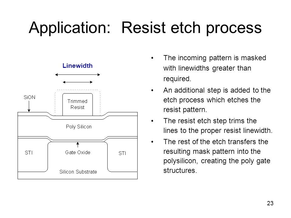 23 Application: Resist etch process The incoming pattern is masked with linewidths greater than required. An additional step is added to the etch proc